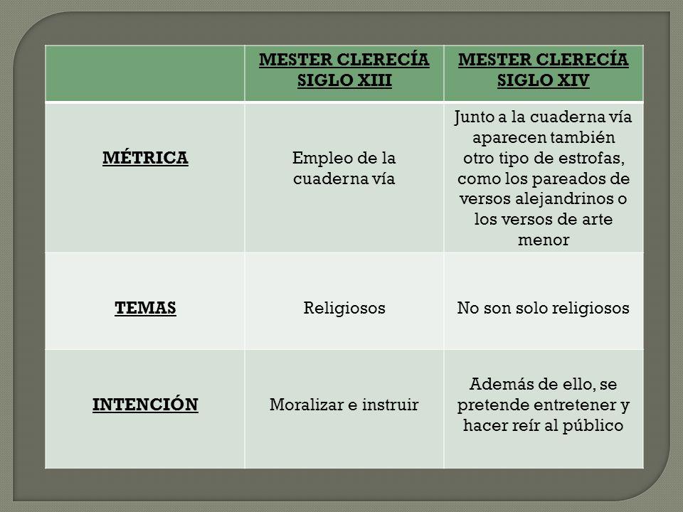 MESTER CLERECÍA SIGLO XIII SIGLO XIV MÉTRICA TEMAS INTENCIÓN