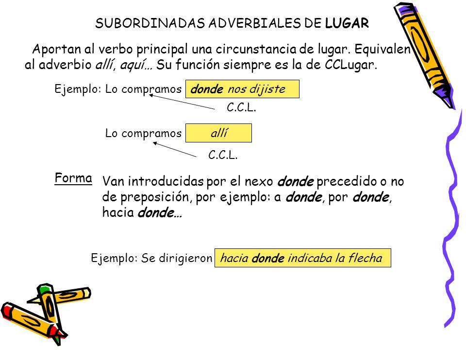 SUBORDINADAS ADVERBIALES DE LUGAR
