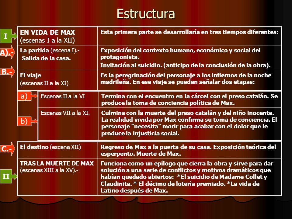 Estructura I A).- B.- a) b) C.- II EN VIDA DE MAX (escenas I a la XII)