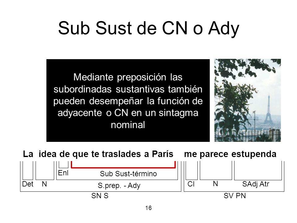 Sub Sust de CN o Ady Mediante preposición las subordinadas sustantivas también pueden desempeñar la función de adyacente o CN en un sintagma nominal.