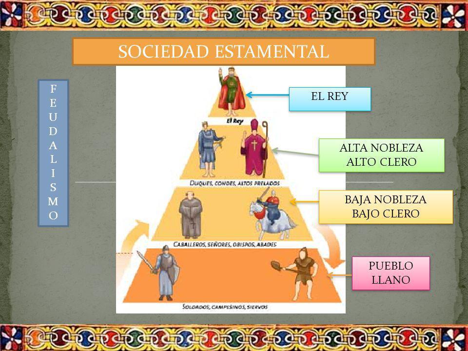 SOCIEDAD ESTAMENTAL F E U D A L I S M O EL REY ALTA NOBLEZA ALTO CLERO