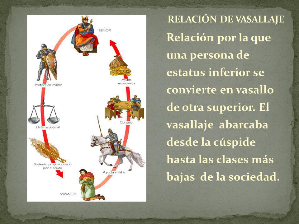 RELACIÓN DE VASALLAJE