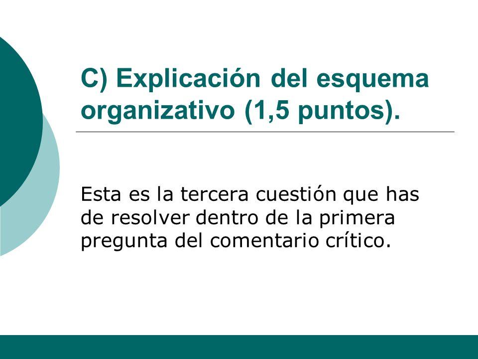 C) Explicación del esquema organizativo (1,5 puntos).