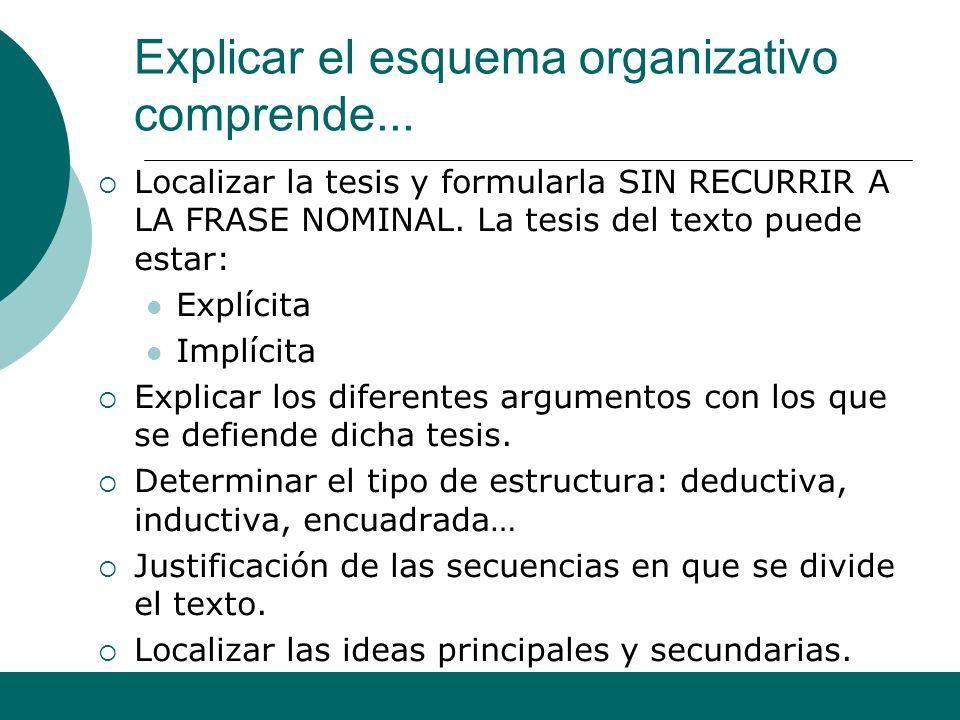 Explicar el esquema organizativo comprende...