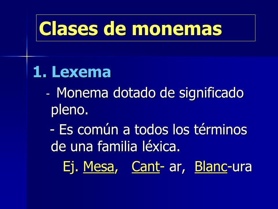 Clases de monemas 1. Lexema