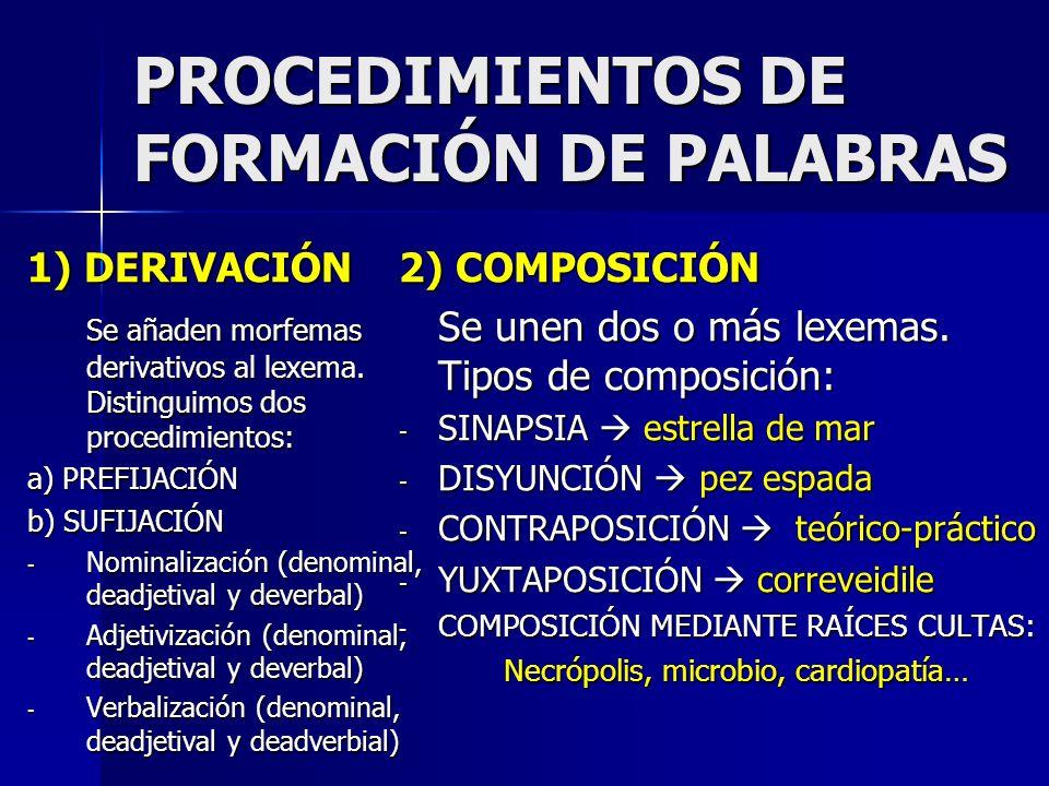 PROCEDIMIENTOS DE FORMACIÓN DE PALABRAS