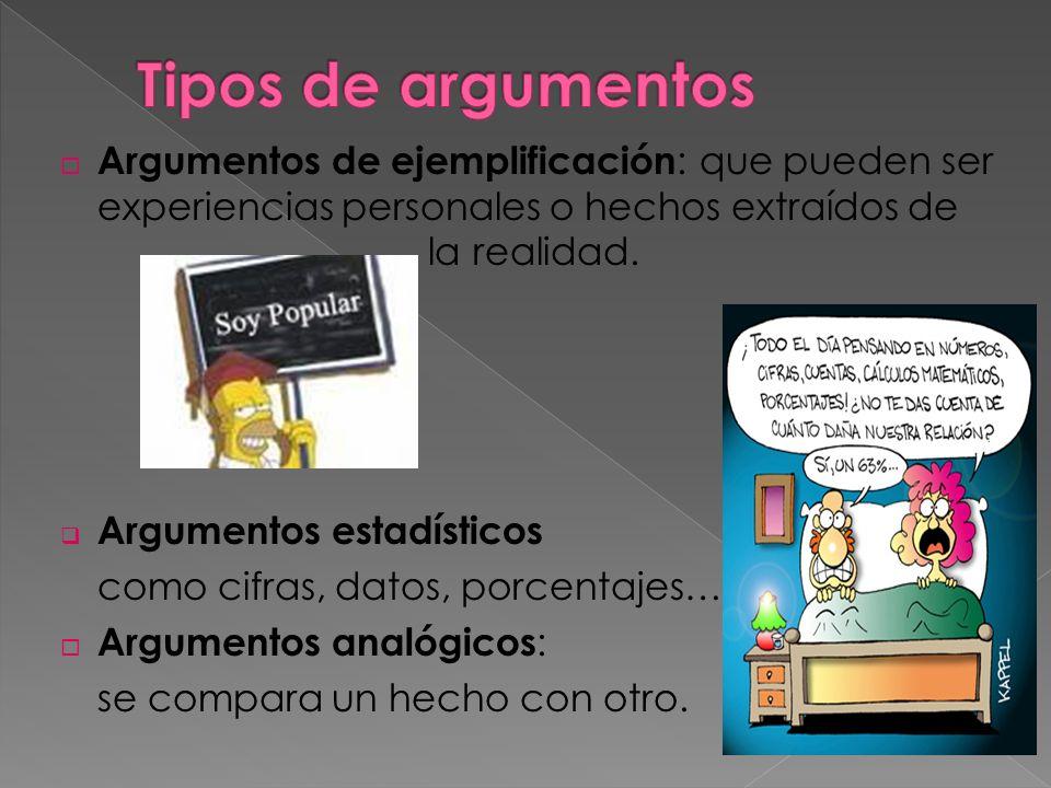 Tipos de argumentos Argumentos de ejemplificación: que pueden ser experiencias personales o hechos extraídos de la realidad.