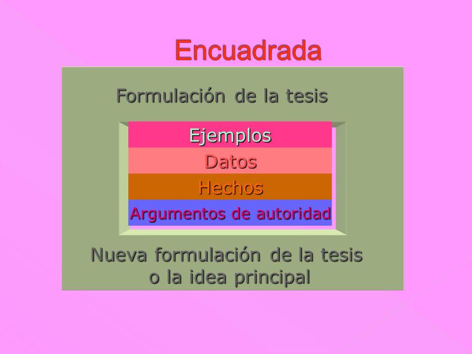 Encuadrada Formulación de la tesis Ejemplos Datos Hechos