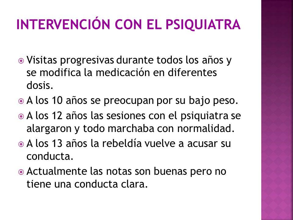 INTERVENCIÓN CON EL PSIQUIATRA