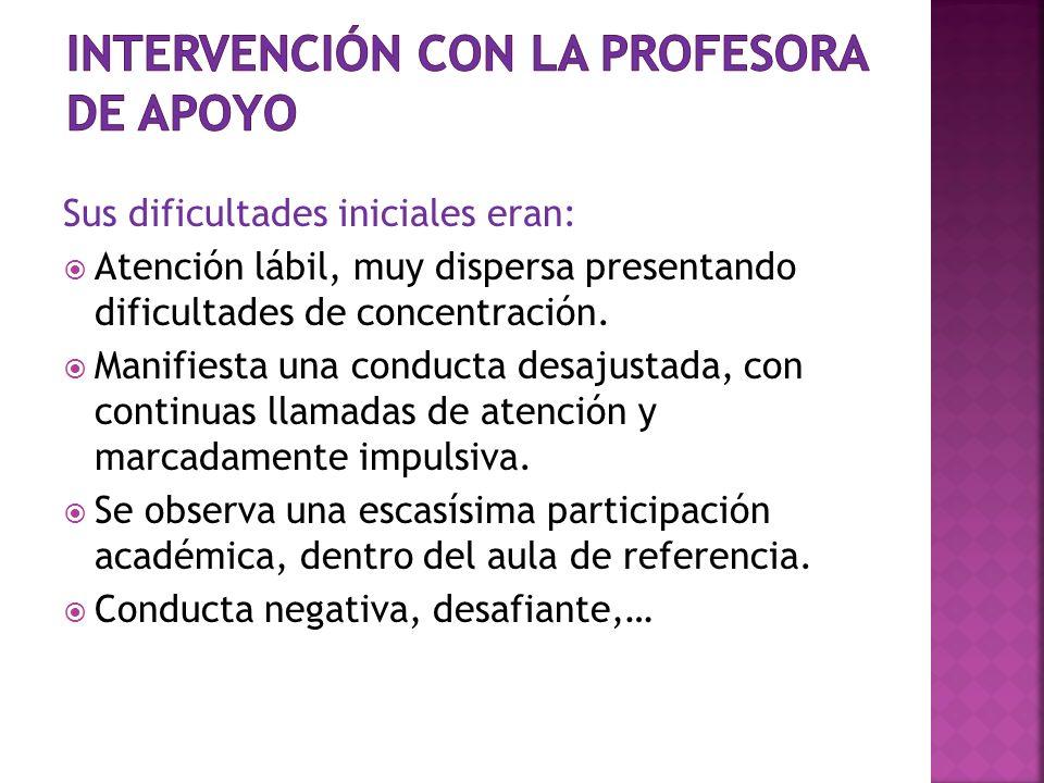 INTERVENCIÓN CON LA PROFESORA DE APOYO