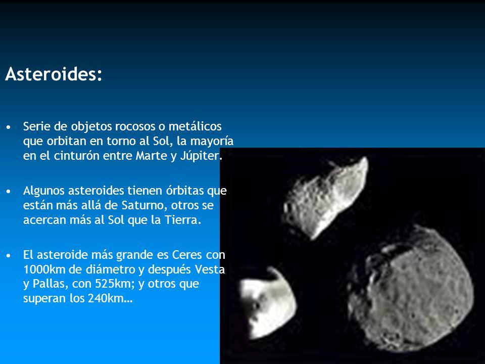 Asteroides: Serie de objetos rocosos o metálicos que orbitan en torno al Sol, la mayoría en el cinturón entre Marte y Júpiter.