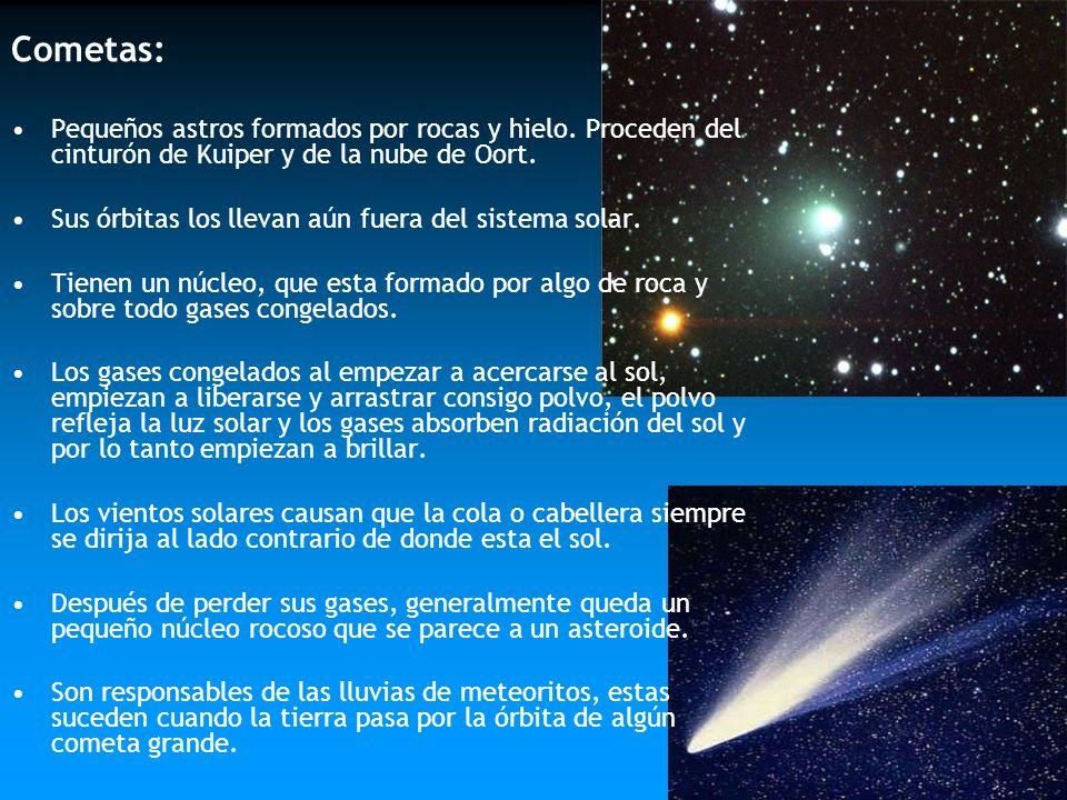 Cometas: Pequeños astros formados por rocas y hielo. Proceden del cinturón de Kuiper y de la nube de Oort.