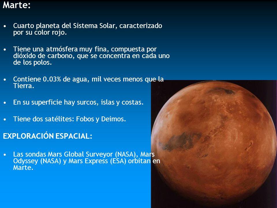 Marte: EXPLORACIÓN ESPACIAL: