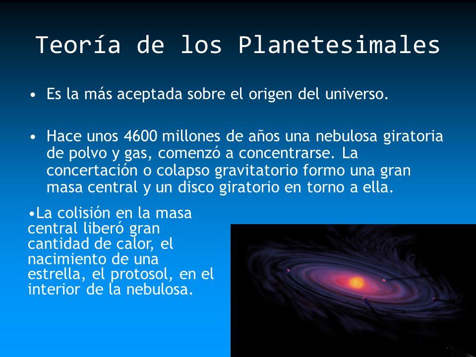 Teoría de los Planetesimales