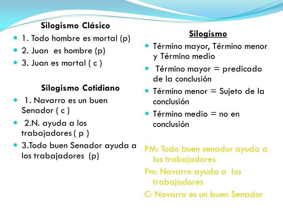 Silogismo Término mayor, Término menor y Término medio. Término mayor = predicado de la conclusión.