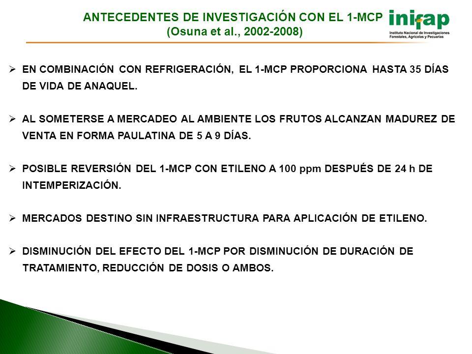 ANTECEDENTES DE INVESTIGACIÓN CON EL 1-MCP