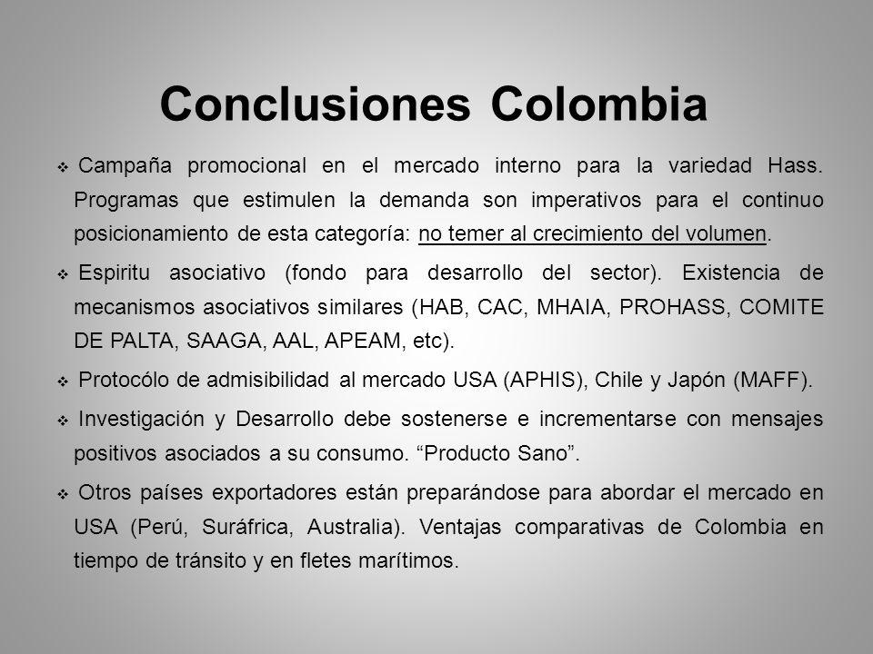 Conclusiones Colombia