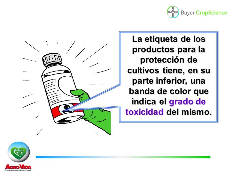La etiqueta de los productos para la protección de cultivos tiene, en su parte inferior, una banda de color que indica el grado de toxicidad del mismo.