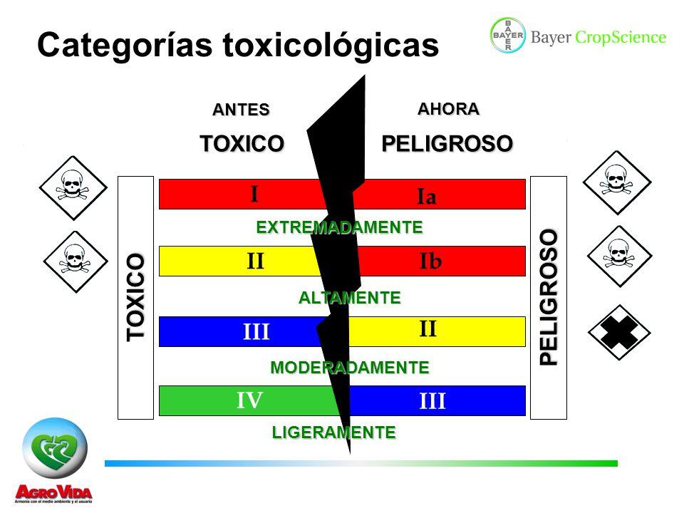 Categorías toxicológicas