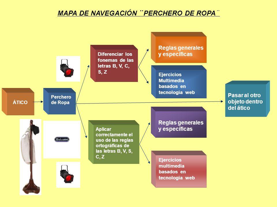 MAPA DE NAVEGACIÓN ¨PERCHERO DE ROPA¨