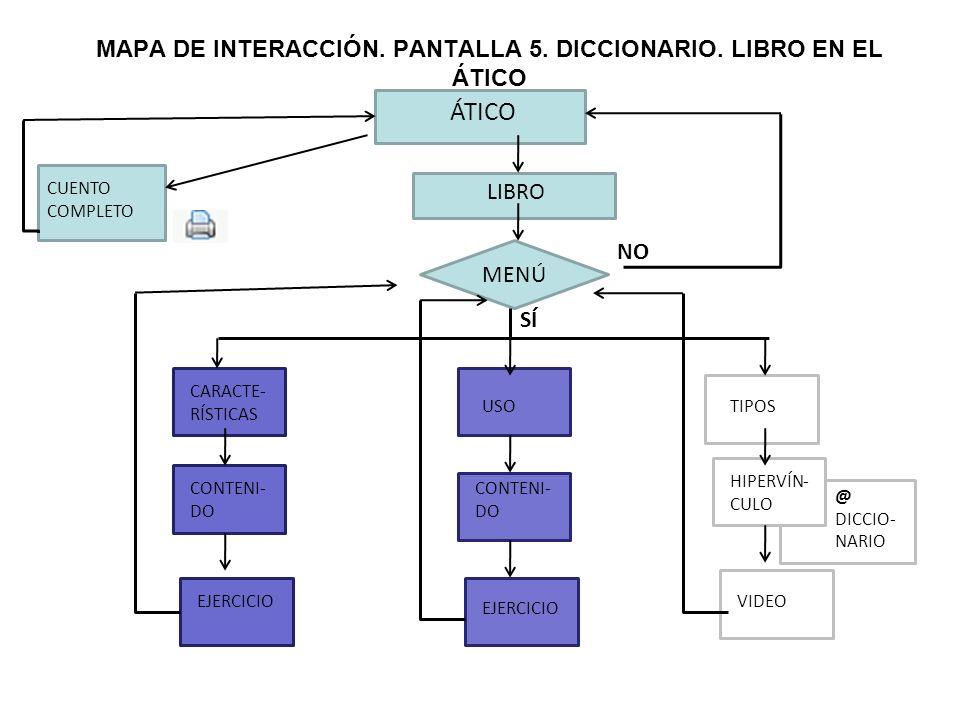 MAPA DE INTERACCIÓN. PANTALLA 5. DICCIONARIO. LIBRO EN EL ÁTICO