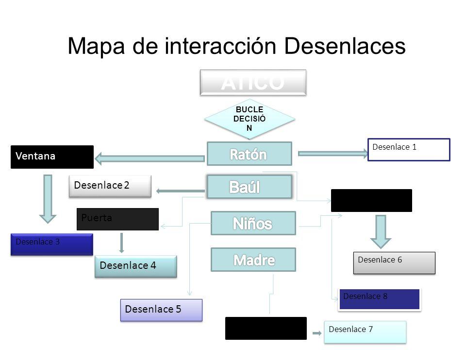 Mapa de interacción Desenlaces