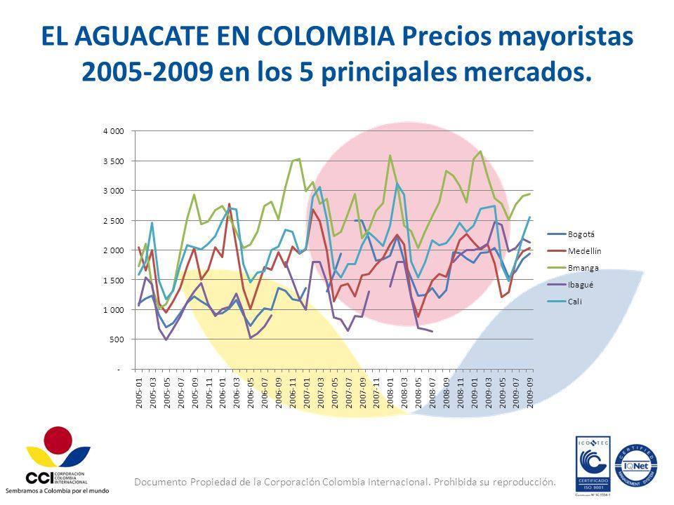 EL AGUACATE EN COLOMBIA Precios mayoristas 2005-2009 en los 5 principales mercados.