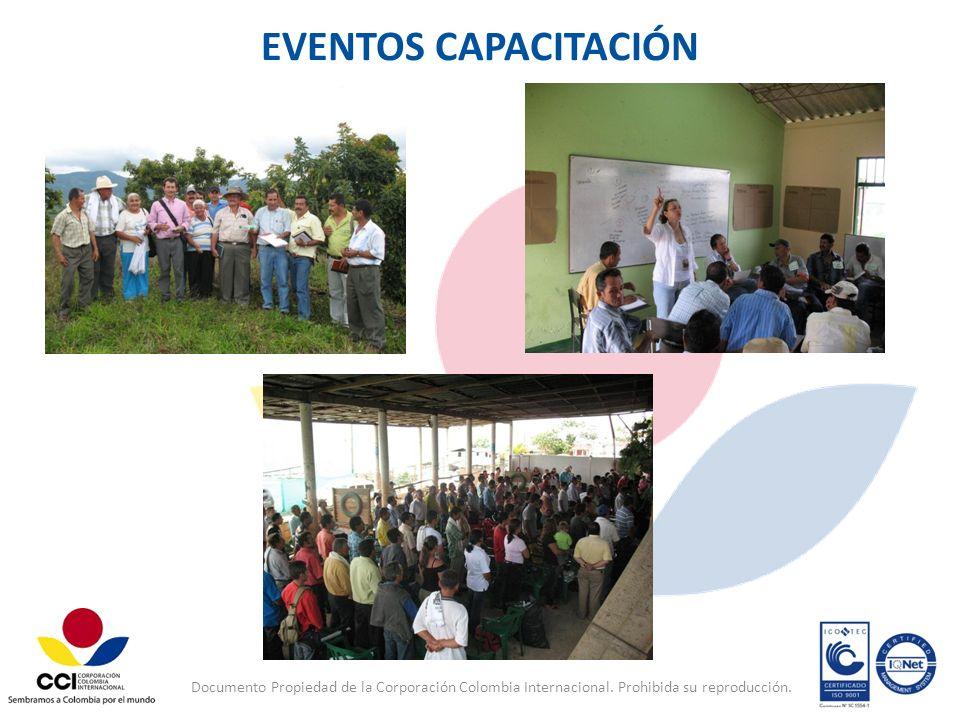 EVENTOS CAPACITACIÓN Documento Propiedad de la Corporación Colombia Internacional.