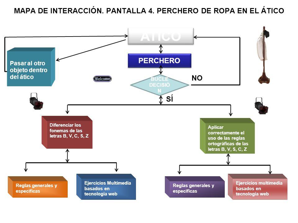 MAPA DE INTERACCIÓN. PANTALLA 4. PERCHERO DE ROPA EN EL ÁTICO