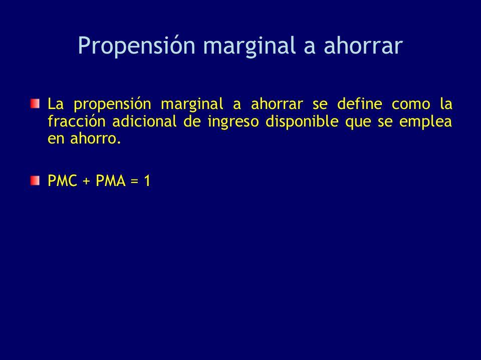 Propensión marginal a ahorrar