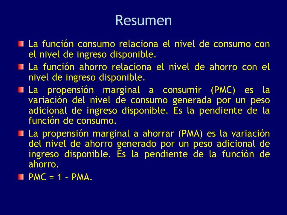 Resumen La función consumo relaciona el nivel de consumo con el nivel de ingreso disponible.
