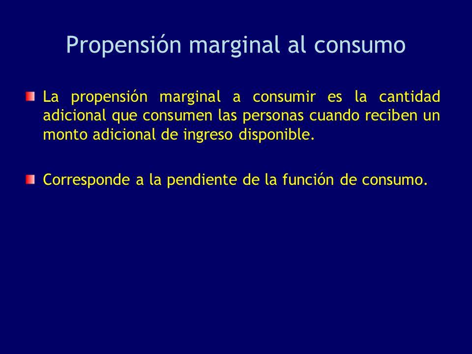 Propensión marginal al consumo