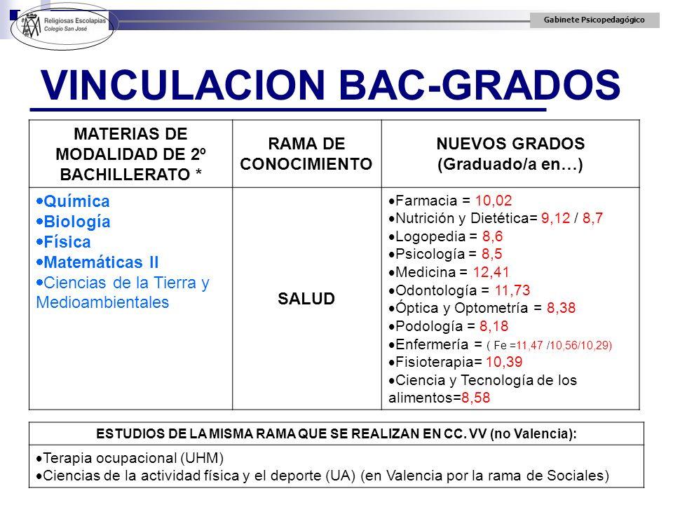 VINCULACION BAC-GRADOS