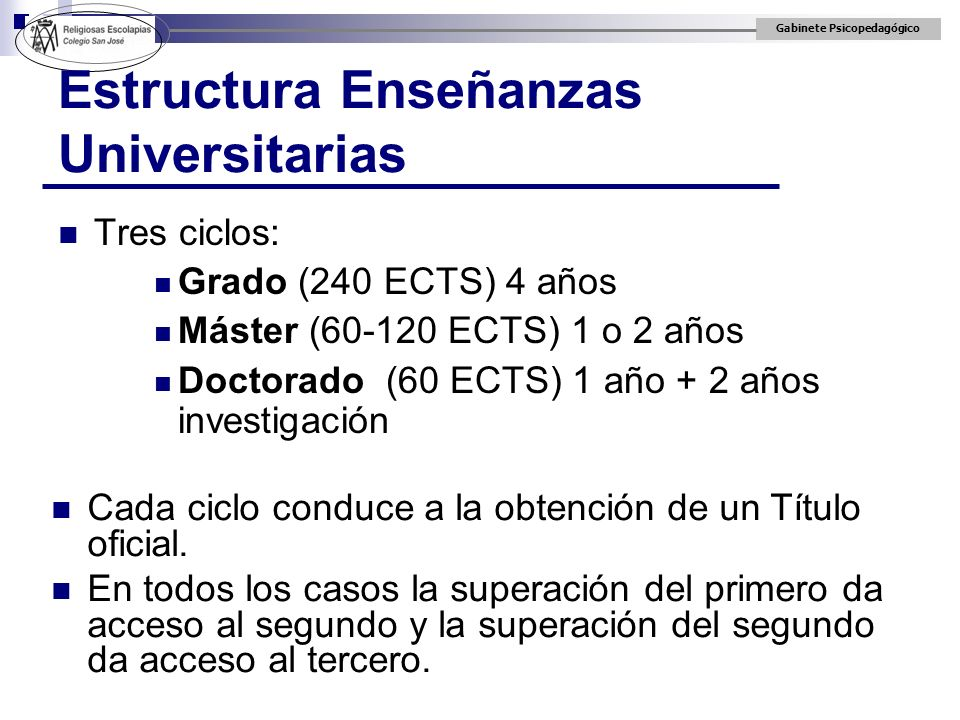 Estructura Enseñanzas Universitarias