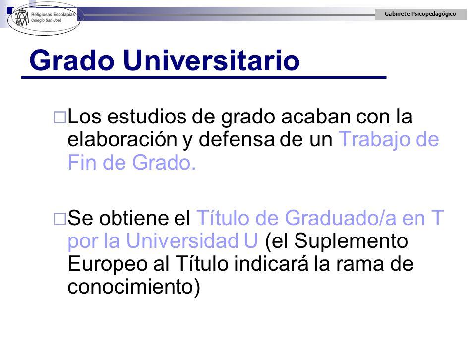 Grado Universitario Los estudios de grado acaban con la elaboración y defensa de un Trabajo de Fin de Grado.