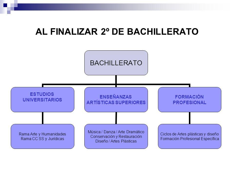 AL FINALIZAR 2º DE BACHILLERATO