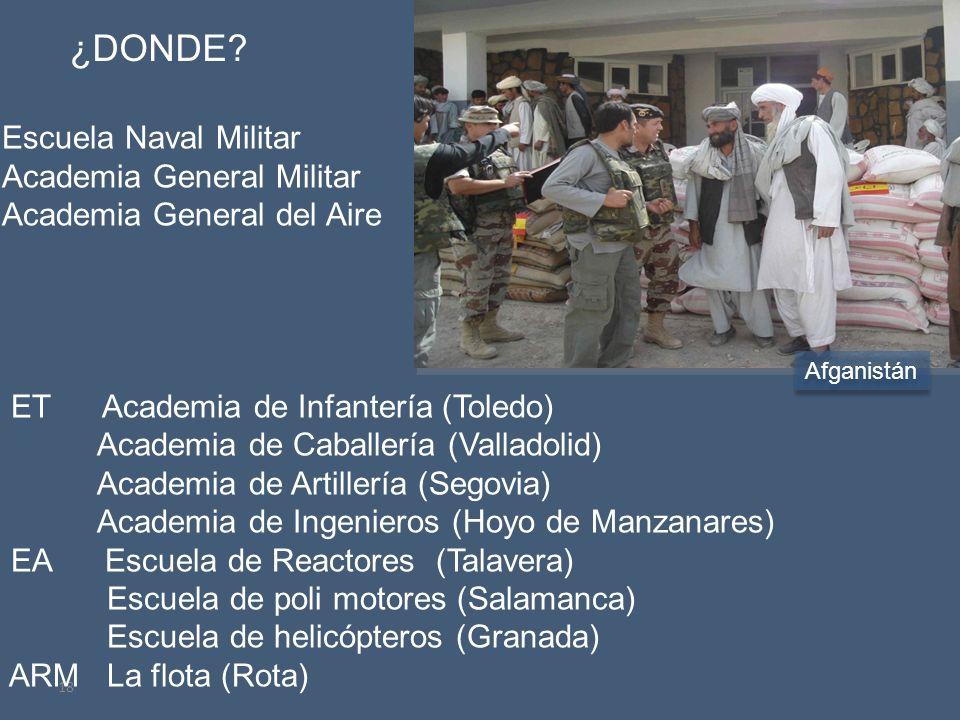 ¿DONDE Escuela Naval Militar Academia General Militar