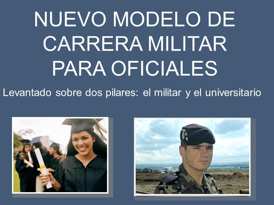 NUEVO MODELO DE CARRERA MILITAR PARA OFICIALES