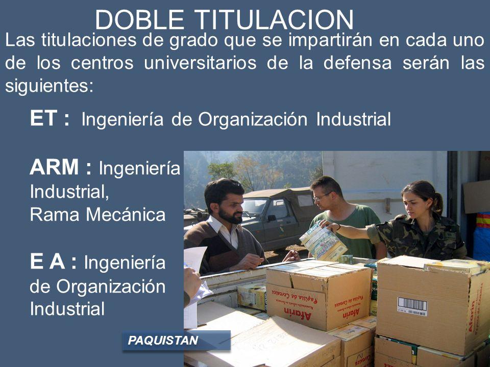 DOBLE TITULACION ET : Ingeniería de Organización Industrial