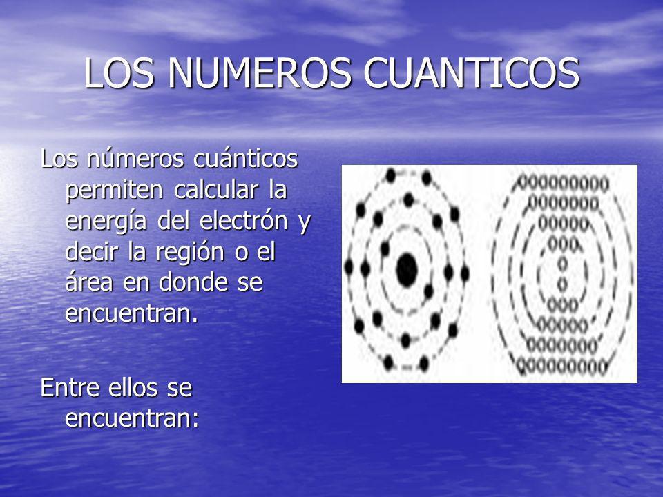 LOS NUMEROS CUANTICOS Los números cuánticos permiten calcular la energía del electrón y decir la región o el área en donde se encuentran.