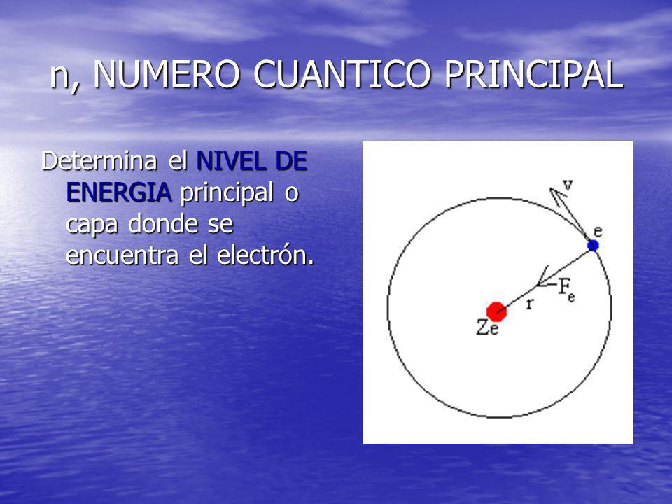 n, NUMERO CUANTICO PRINCIPAL