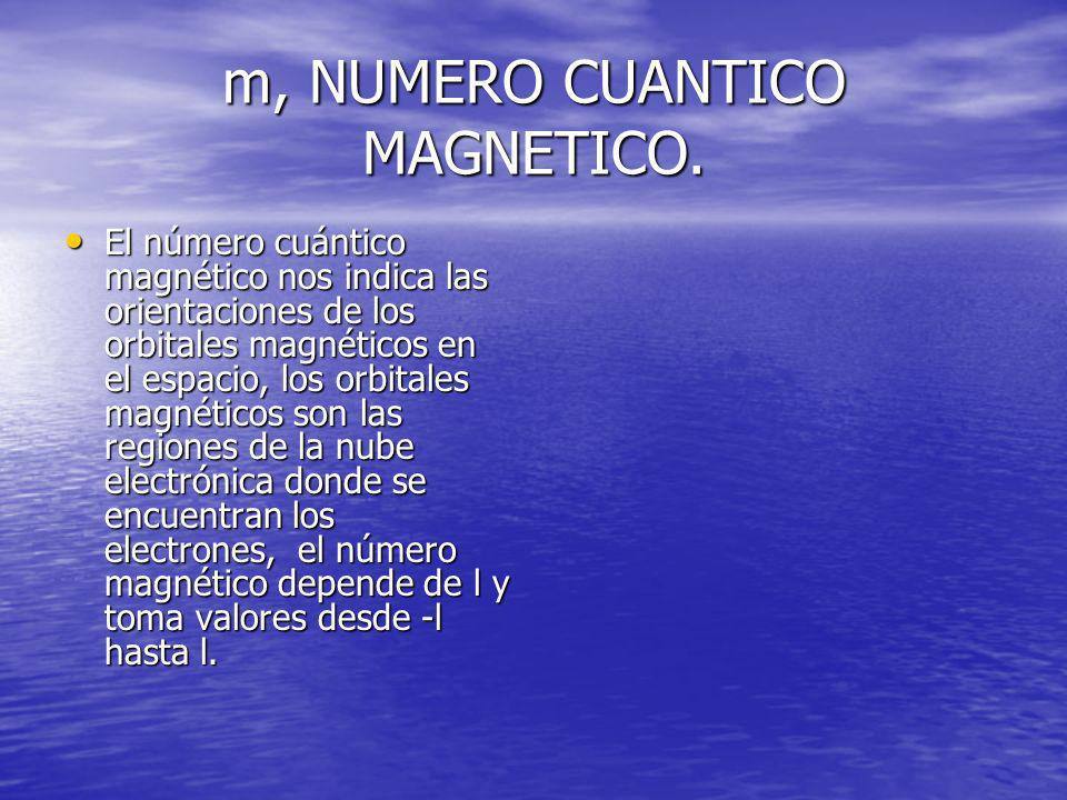 m, NUMERO CUANTICO MAGNETICO.