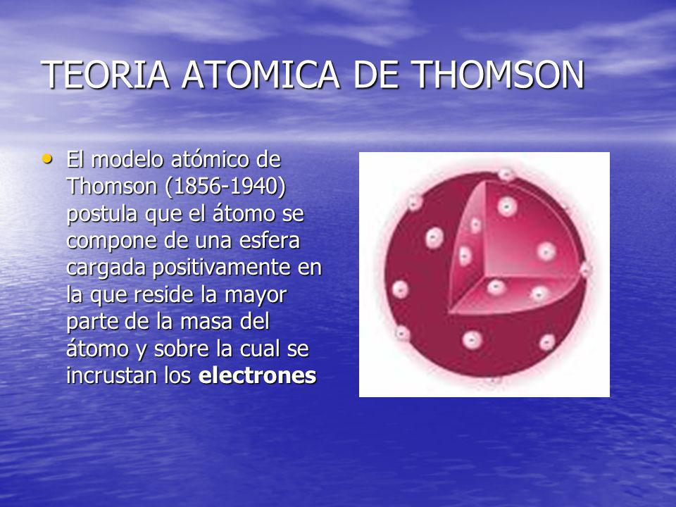 TEORIA ATOMICA DE THOMSON