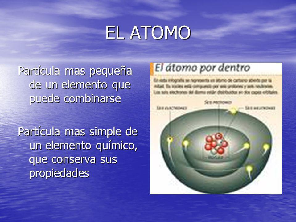 EL ATOMO Partícula mas pequeña de un elemento que puede combinarse