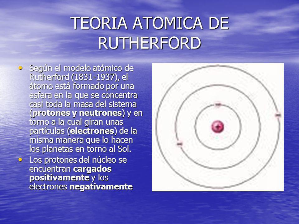 TEORIA ATOMICA DE RUTHERFORD