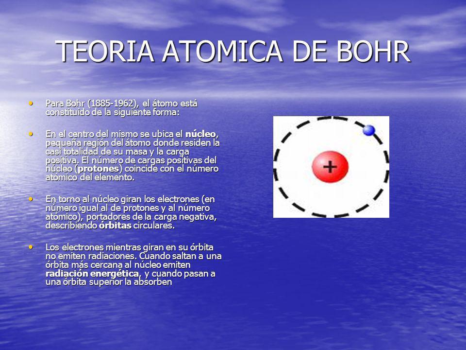 TEORIA ATOMICA DE BOHR Para Bohr (1885-1962), el átomo está constituido de la siguiente forma: