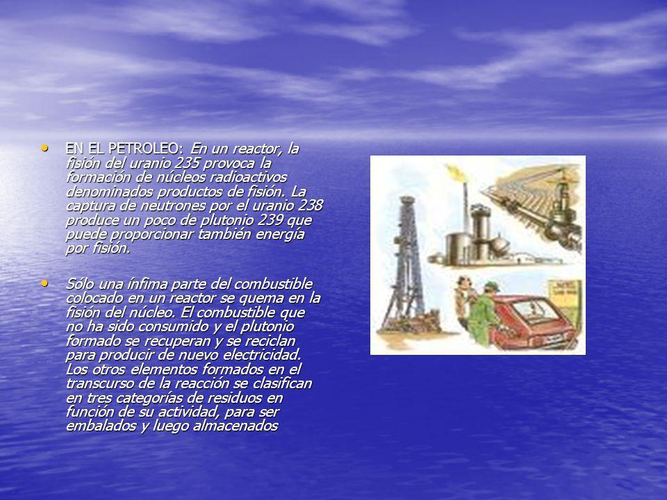 EN EL PETROLEO: En un reactor, la fisión del uranio 235 provoca la formación de núcleos radioactivos denominados productos de fisión. La captura de neutrones por el uranio 238 produce un poco de plutonio 239 que puede proporcionar también energía por fisión.