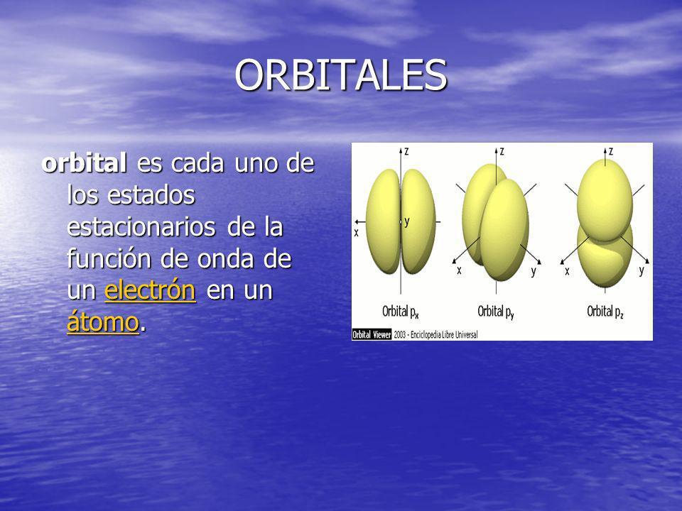 ORBITALES orbital es cada uno de los estados estacionarios de la función de onda de un electrón en un átomo.