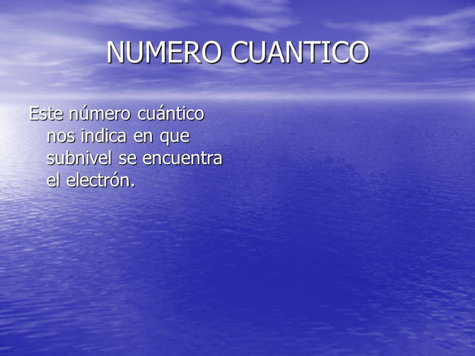 NUMERO CUANTICO Este número cuántico nos indica en que subnivel se encuentra el electrón.