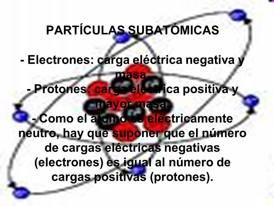 PARTÍCULAS SUBATÓMICAS - Electrones: carga eléctrica negativa y masa